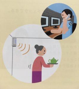 人感センサーで安否見守りサービス