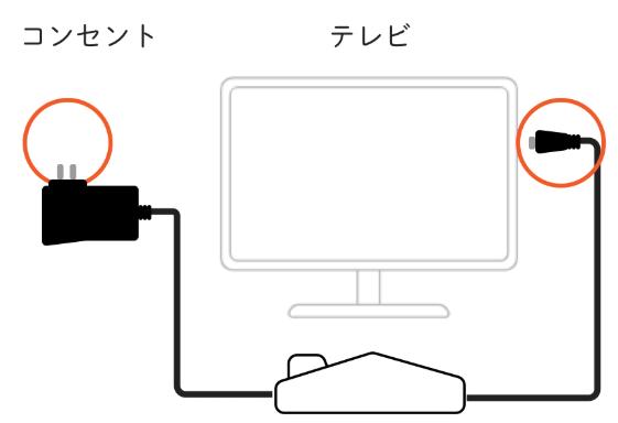 まごチャンネルの電源ケーブルとHDMIコードの取り付け方